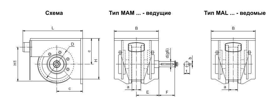 Схема и технические